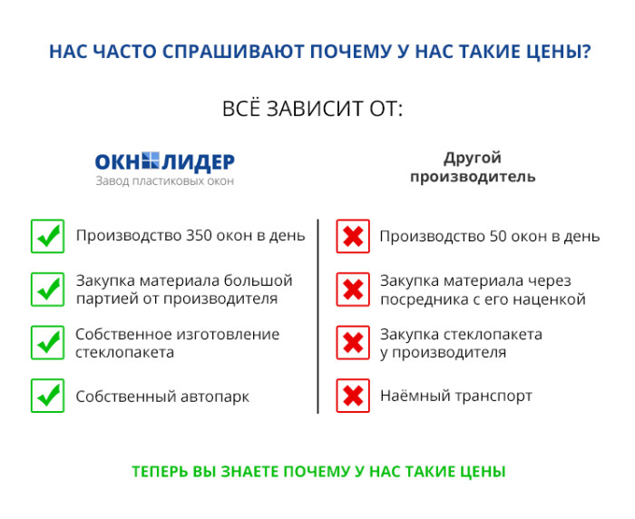 на-окнолидер2-31-700x940