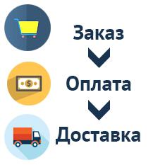 oknoider_Zakaz